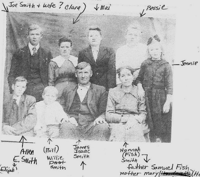 Smith - Fish Family