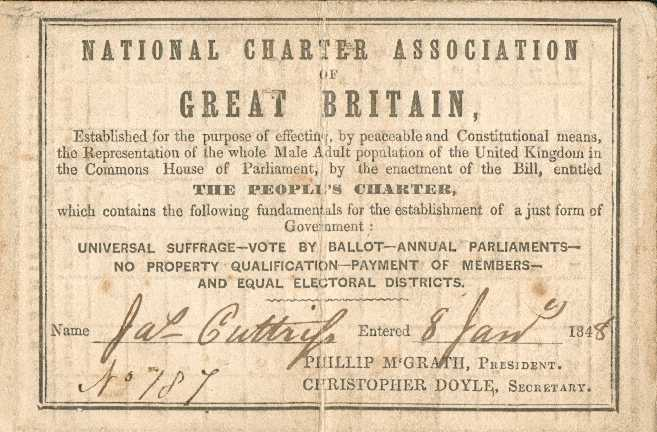 Chartist Membership Card
