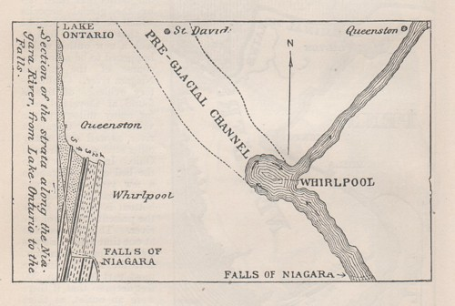 Map Falls of Niagra.