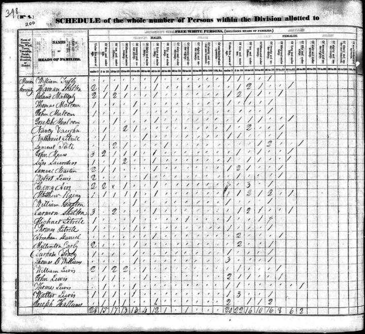 1830 marion county illinois