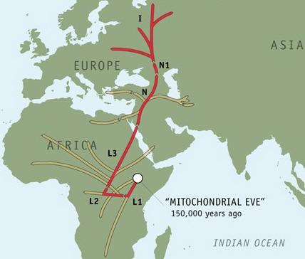 Spread of mtDNA Haplogroup I
