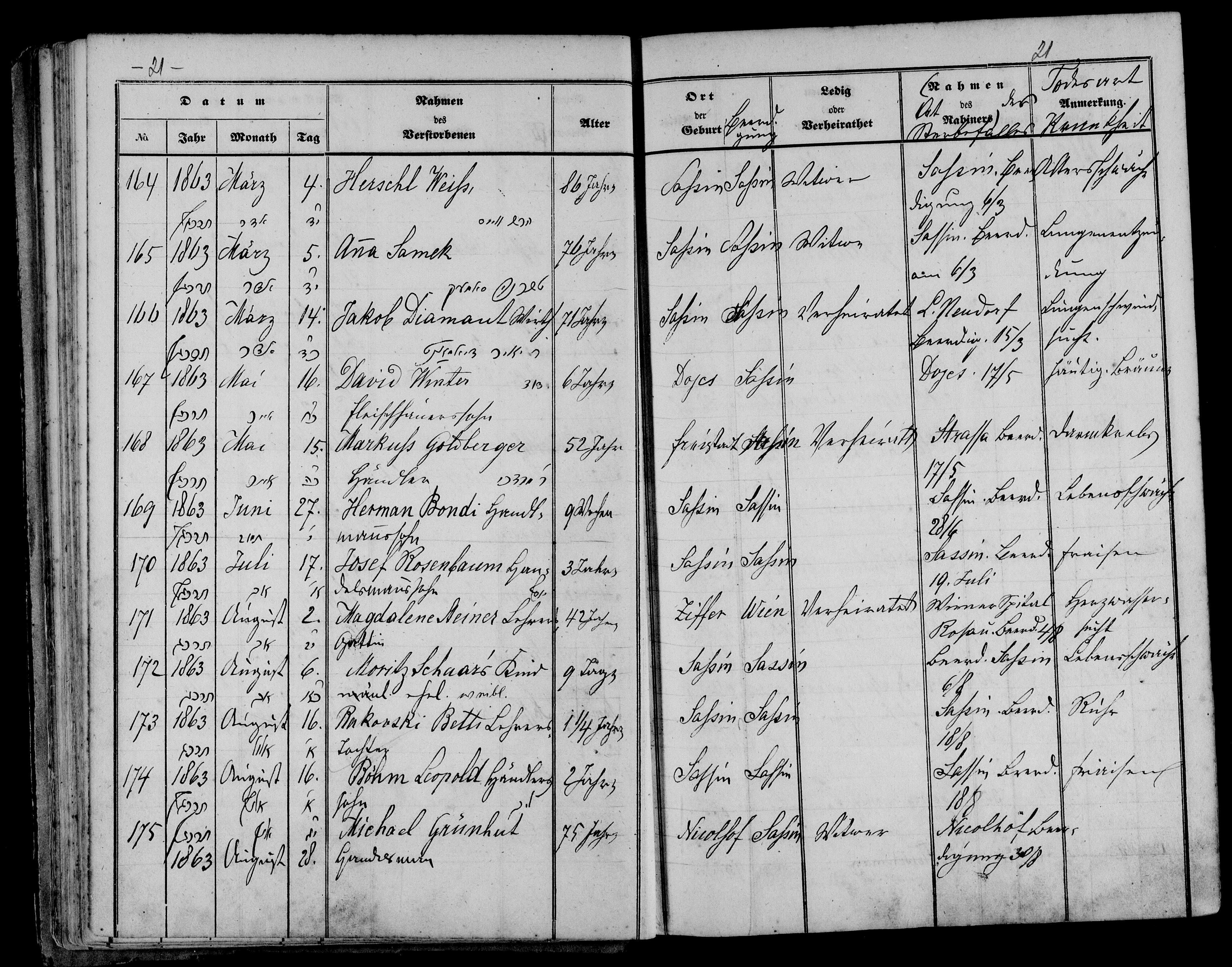Diamant Family Genealogy