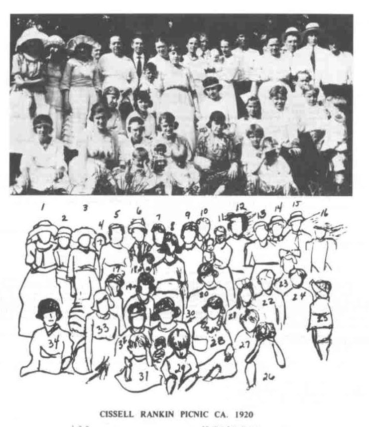 Rankin Cissell Picnic, ca. 1920