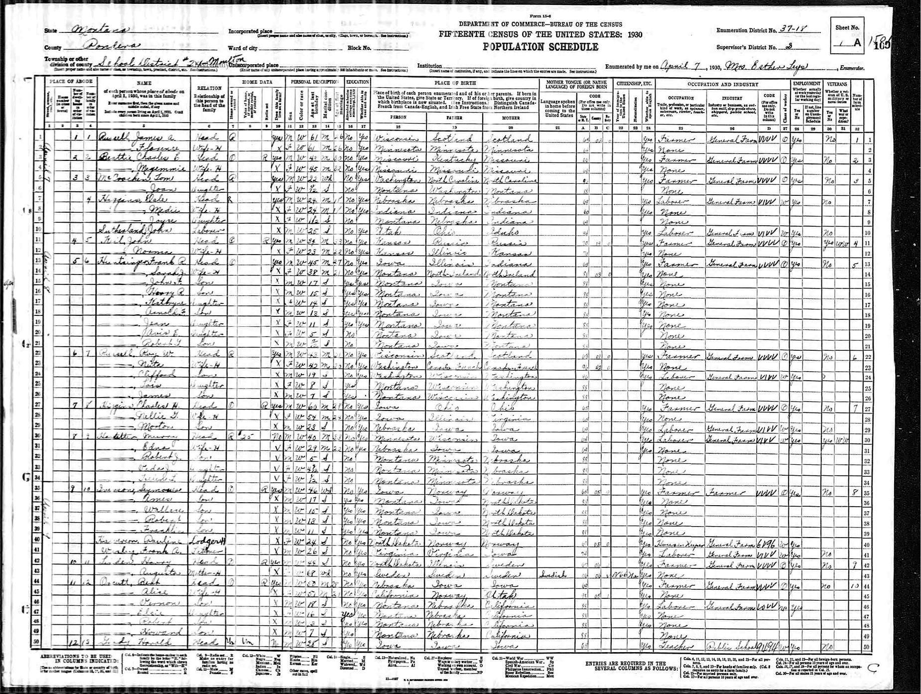 Montana pondera county ledger -  1930 Census Conrad Pondera County Montana Missing Mildred