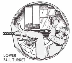 Ball Turret Gunner B 24 Ball Turret